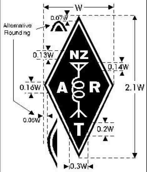 NZART Diamond